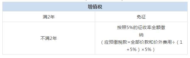 【买房注意】2019杭州最新购房政策汇总!