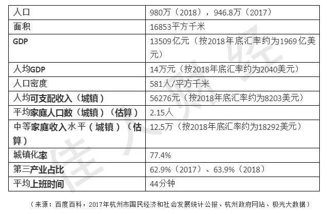和美国的房子比,杭州的房子贵吗?(大量数据,可以直接看结论!)