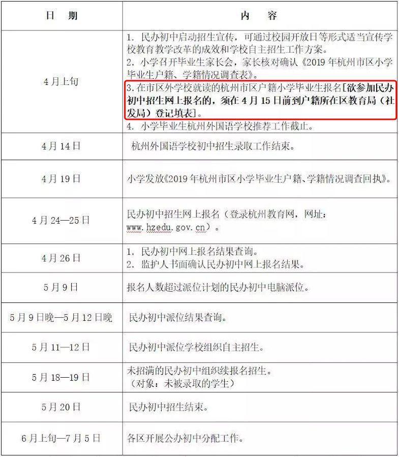 杭州小升初户籍和非户籍问题全攻略,家长必读!