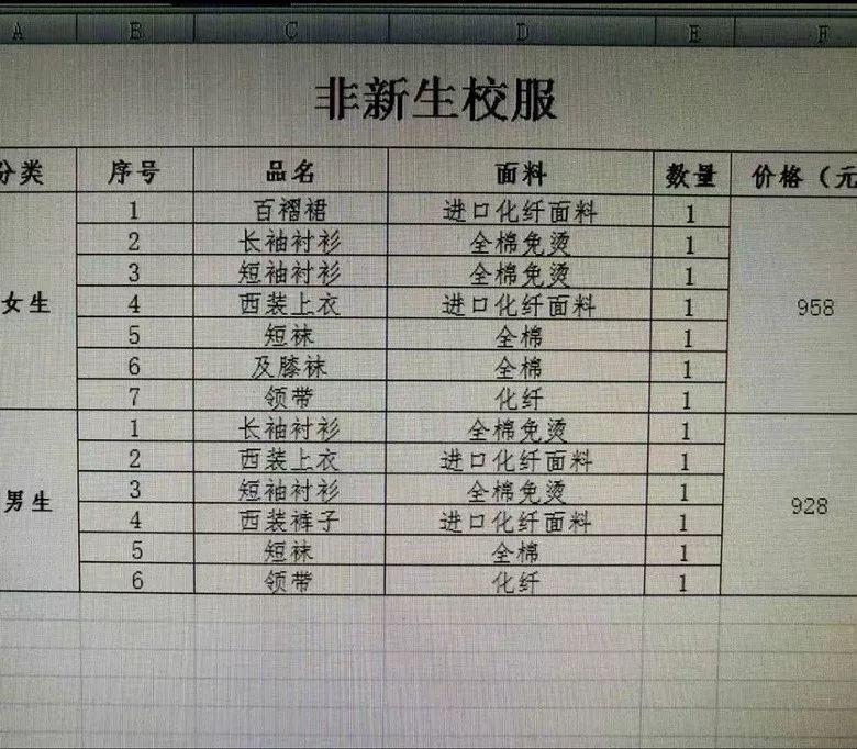 又是校服!杭州有家长投诉:初三换新校服,只为配合学校装修风格图2