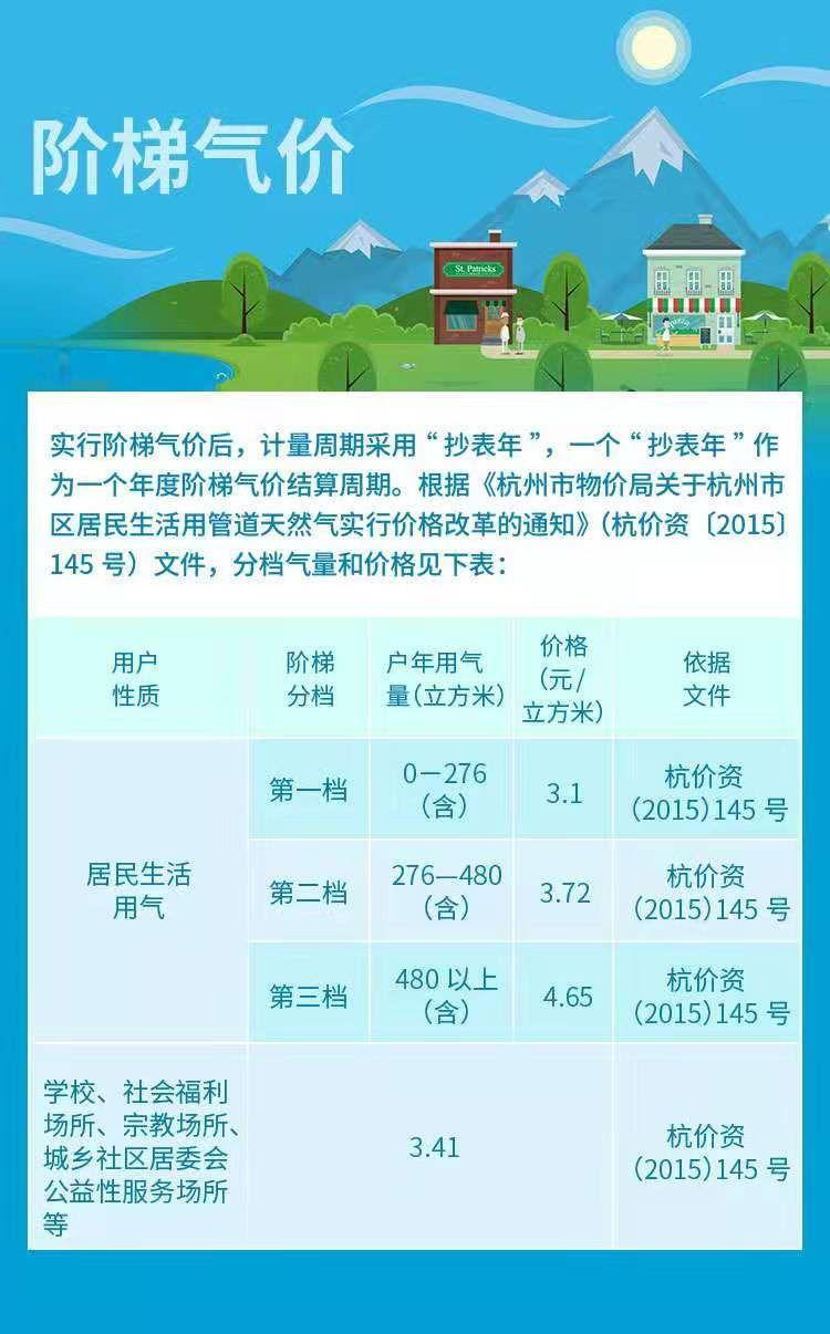 杭州供暖办理指南来了,冬天不再怕冷啦!图1