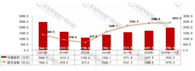 杭州房东熬不牢了:300万猛降至255万!图2