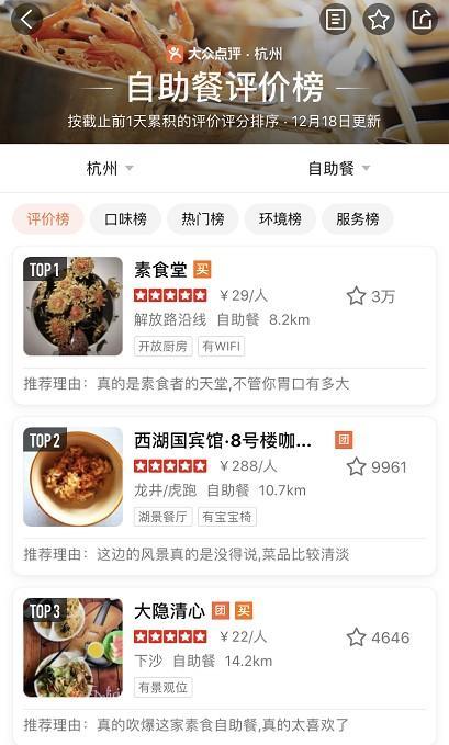 杭州评价榜第一的自助餐,竟是一家素食堂!