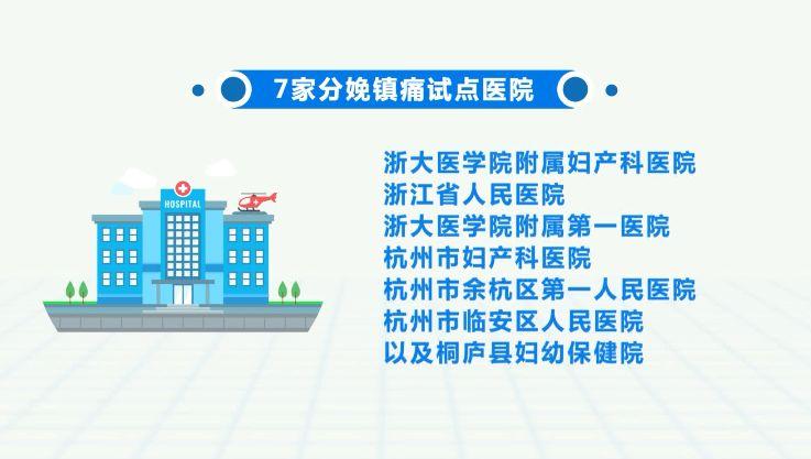 杭州生孩子必看!从怀孕到出生的办事攻略!图1