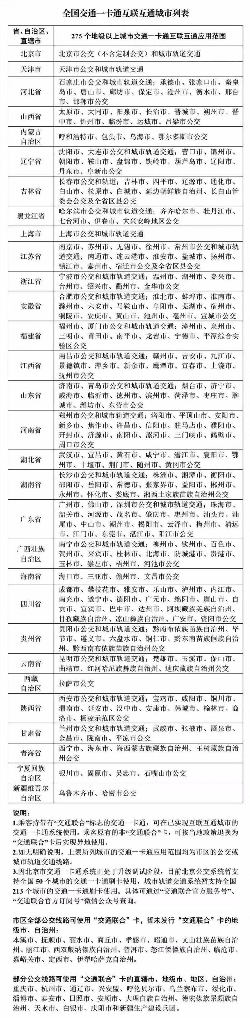 """1月20日限量首发!可在全国坐公交地铁的杭州通""""交通联合""""卡来了!图3"""
