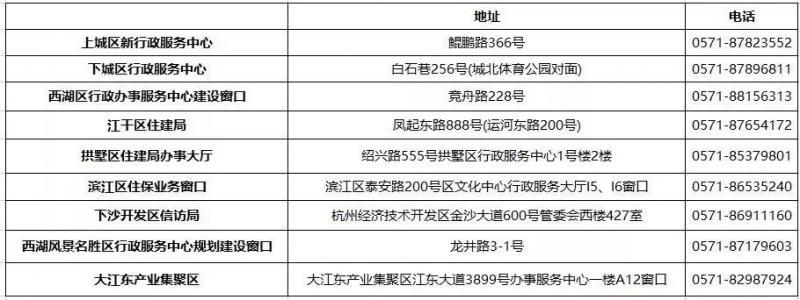 杭州公租房申请攻略,看看你都满足条件吗?