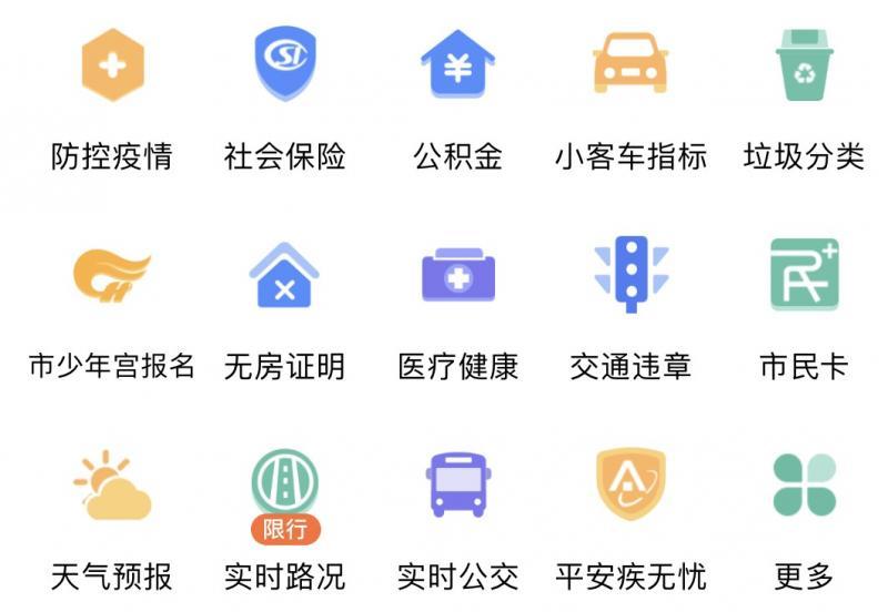 2020年杭州增加2万个小客车指标!怎么申请?怎么报名?图3