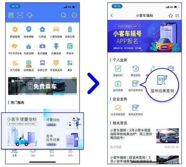 2020年杭州增加2万个小客车指标!怎么申请?怎么报名?图1