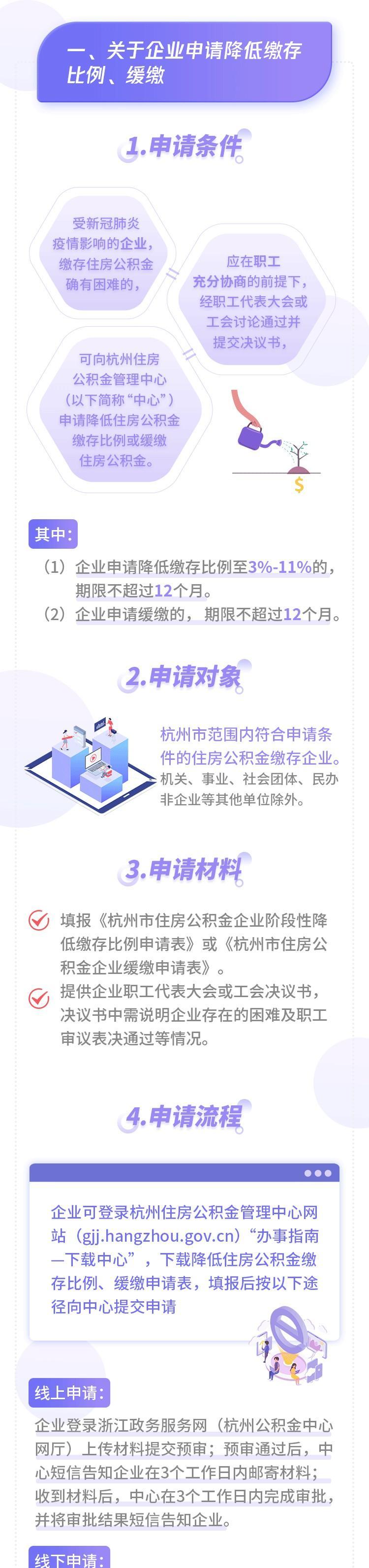 关于住房公积金,杭州再次出手!图1