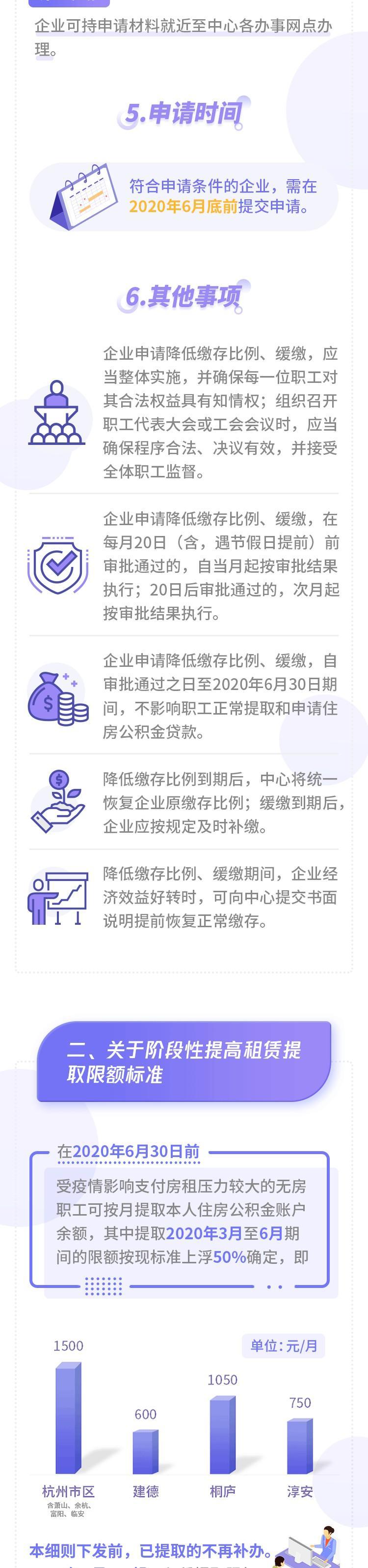 关于住房公积金,杭州再次出手!图2