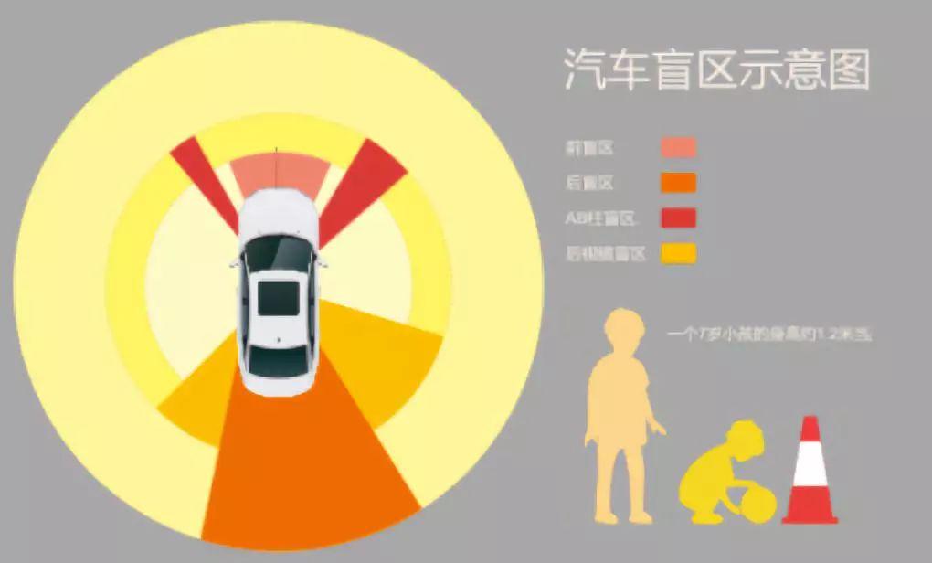 杭州开学了,这些交通安全一定要记牢~