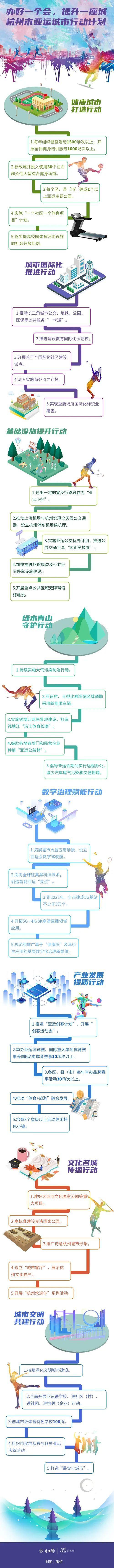 杭州亚运城市行动有哪些干货?一图带你知晓