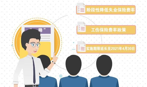 """针对杭州复工企业,""""一降一缓两返四补""""助力复产!图1"""