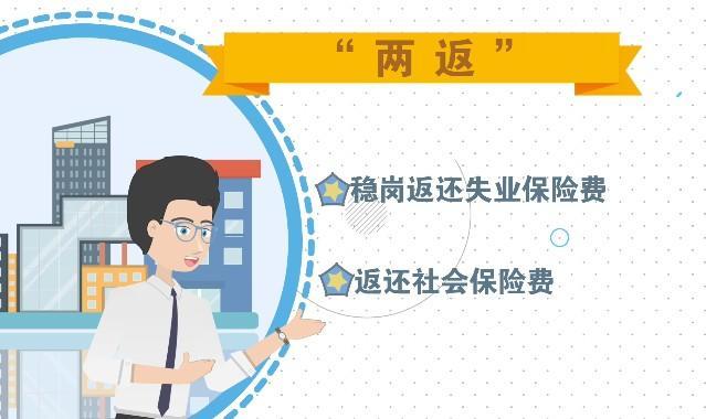 """针对杭州复工企业,""""一降一缓两返四补""""助力复产!图3"""
