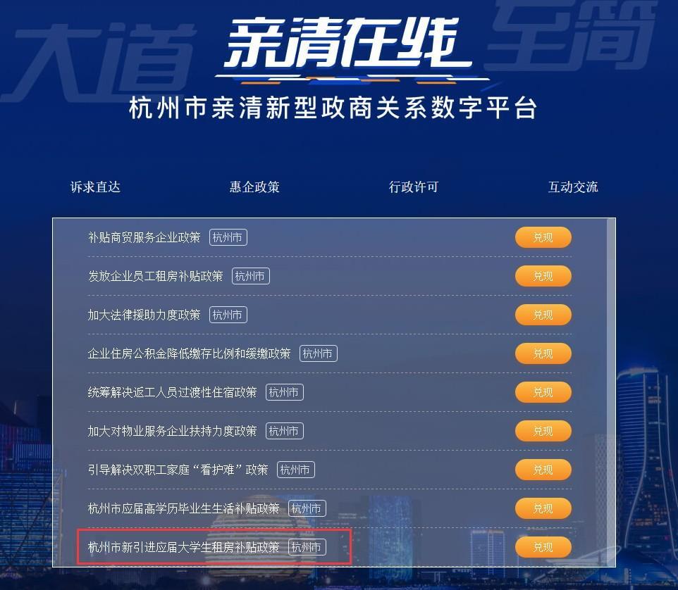 杭州市新引进应届大学生租房补贴政策