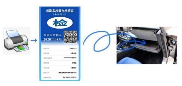 4月25日起,机动车检验标志实现电子化!