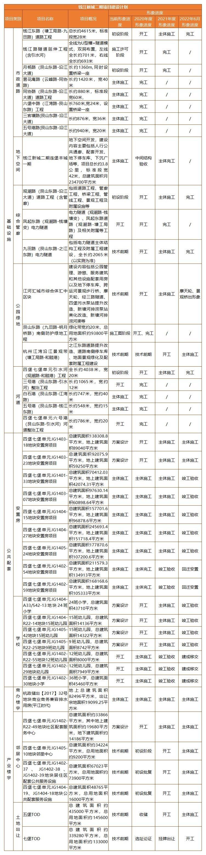 """钱江新城二期建设计划定了!2022新城形象就在这份""""作战图""""里!"""
