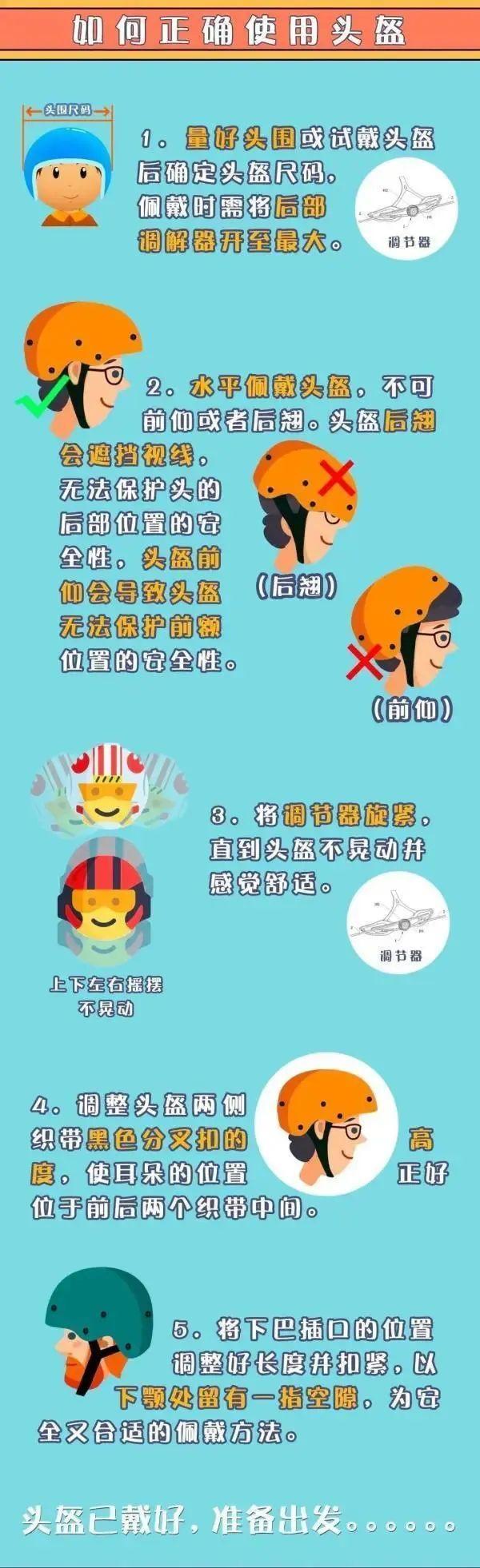 浙江电动自行车新法7月1日施行,头盔价格暴涨!