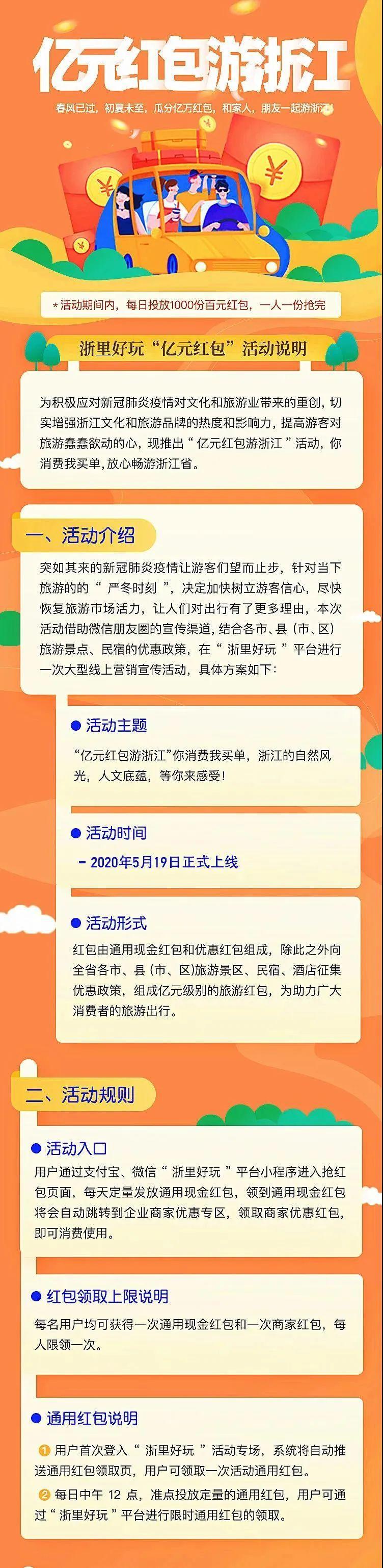 浙江狂撒2亿元旅游红包,每天中午12点记得准时抢!