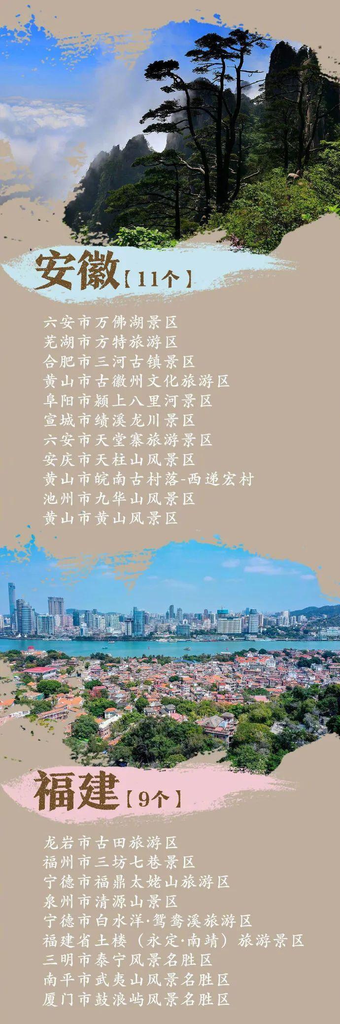 最全5A级景区名单!浙江有18个,看看杭州有哪些?
