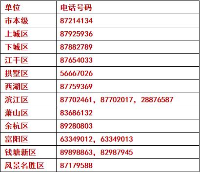 杭州执行新的工伤保险行业基准费率!