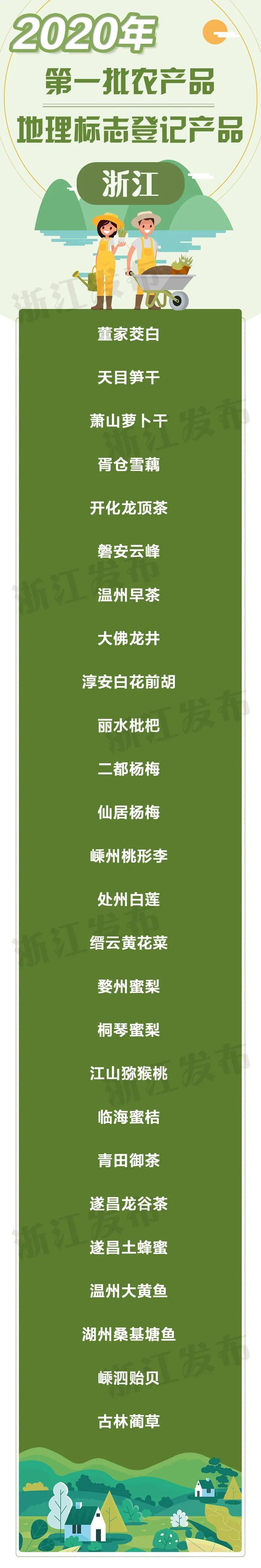 杭州这些产品获国家认证,走亲访友送礼就选它~图1