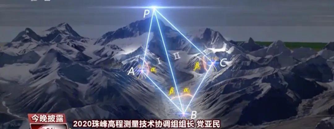 专家解读:精确测量珠峰有何意义?在山顶上待多久?做哪些工作?