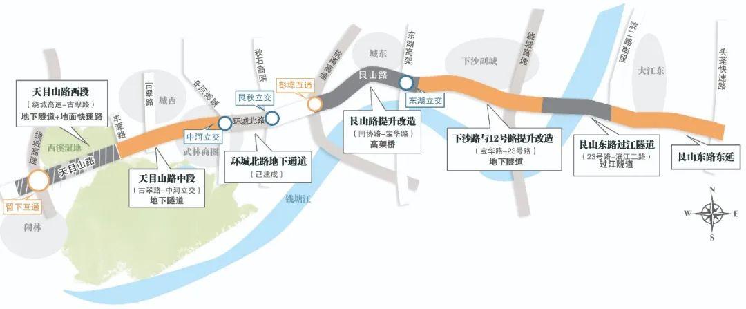 杭州这条48公里的穿越5个区域快速路名字定了:钱塘快速路