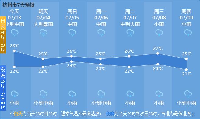 雨还不会停!周末仍有暴雨、雷雨!暴雨天如何行车,雷电天气注意什么?图3
