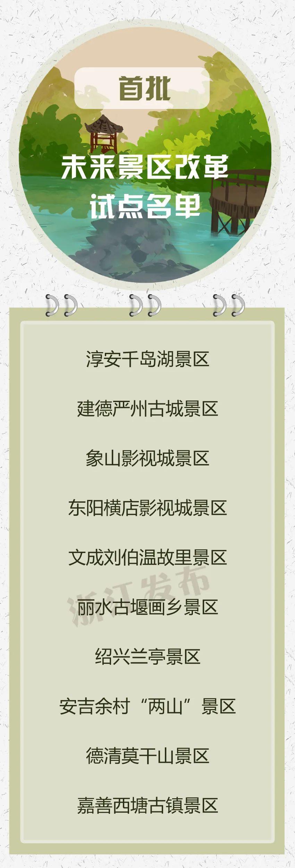 全省首批!浙10个地方成为未来景区改革试点,杭州这些地方入选!