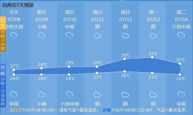 明后天杭州仍有强降雨!防汛减灾,杭州全力以赴!