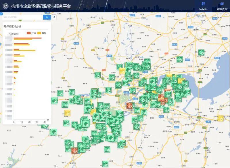 """杭州企业""""环保码""""正式上线测试!"""