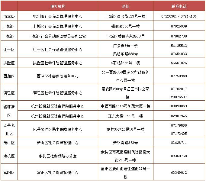 重要提醒!明天起,杭州市人力社保及医保、税务信息系统停机切换开始!