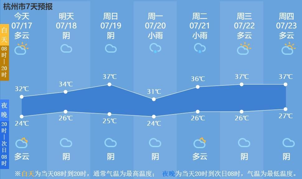 杭州晴热酷暑高温天即将来到,西湖赏荷也到了最佳时机!
