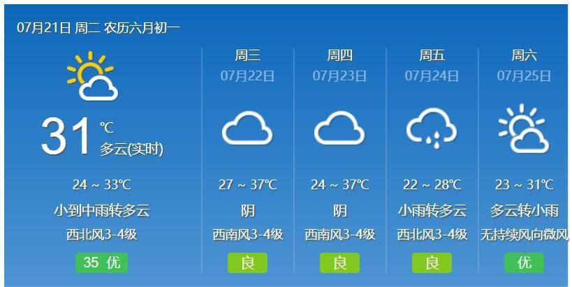 杭州直冲37℃!明后两天高温回归!还有一次雷阵雨!