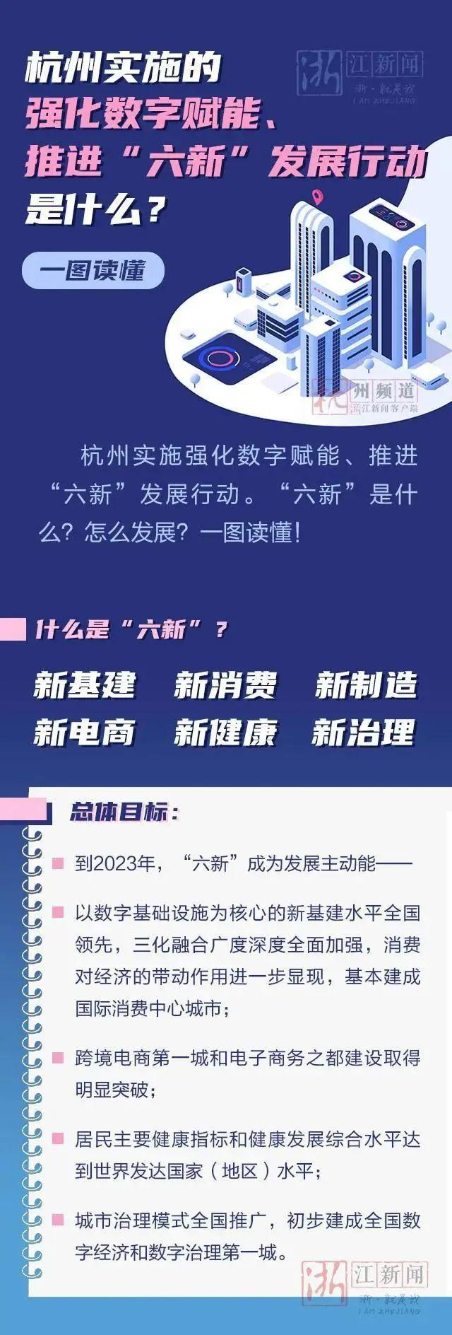 """5G、直播经济、未来社区尽在其中,杭州""""六新""""发展""""十大示范场景""""发布"""