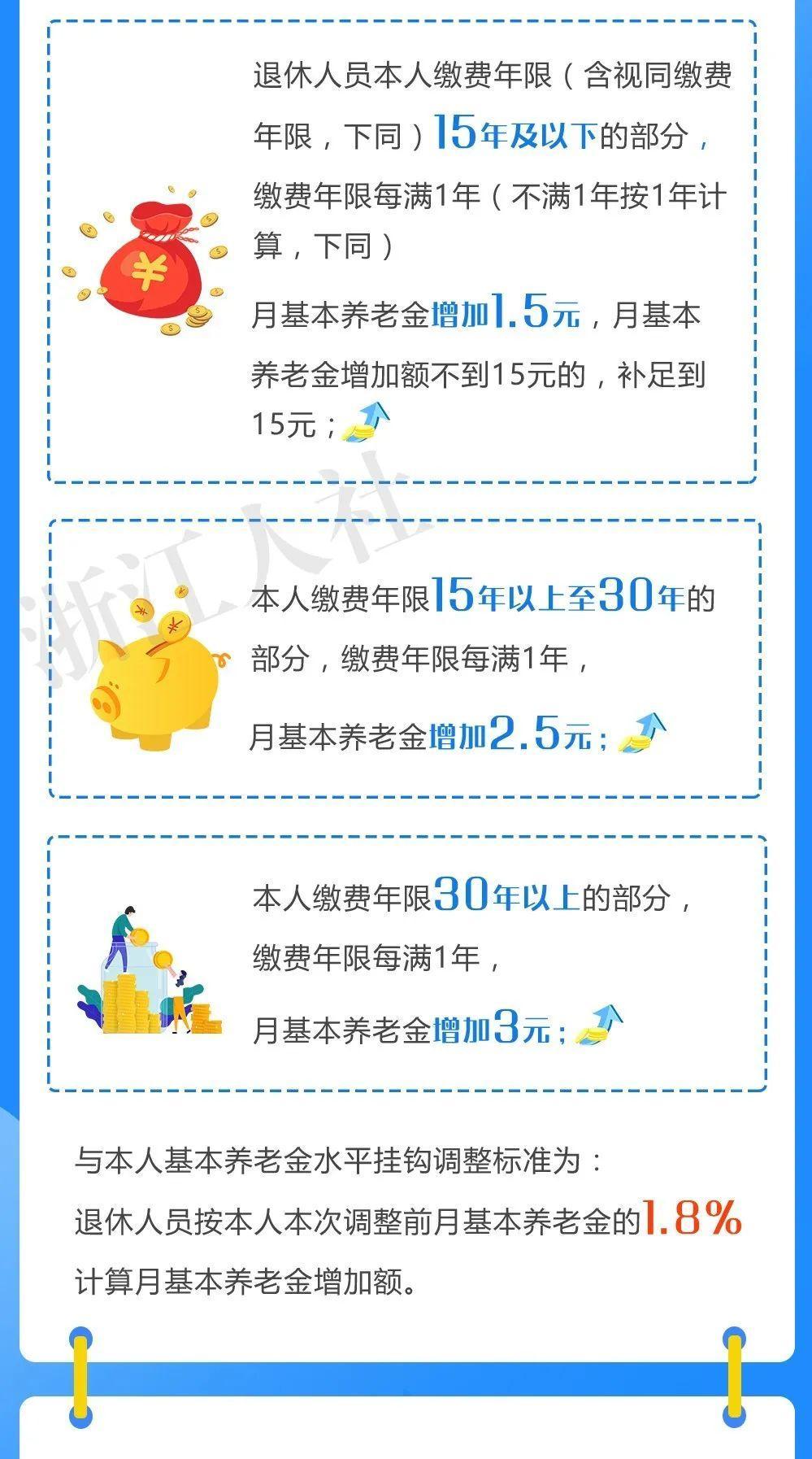 杭州提高退休人员养老金,总体调整比例5%图2