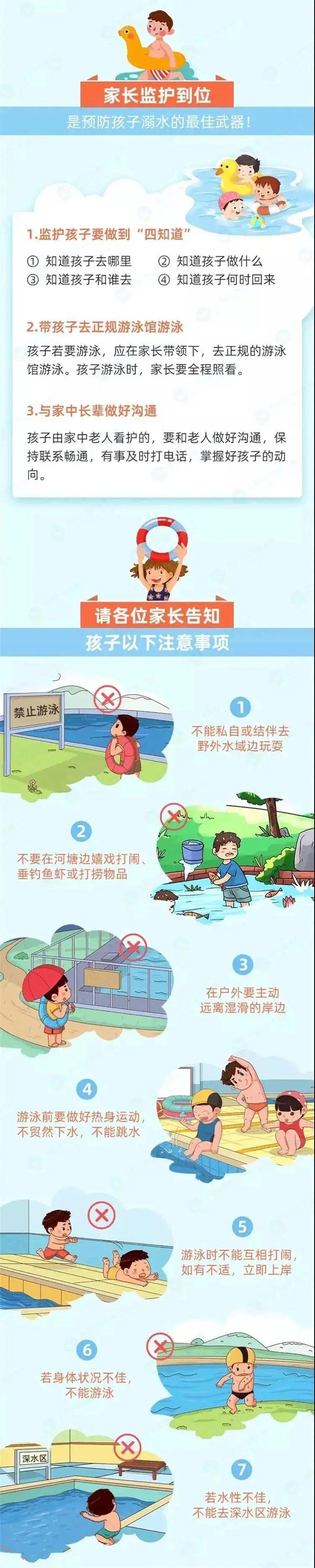 暑假来了,这些防溺水安全知识一定要知道!