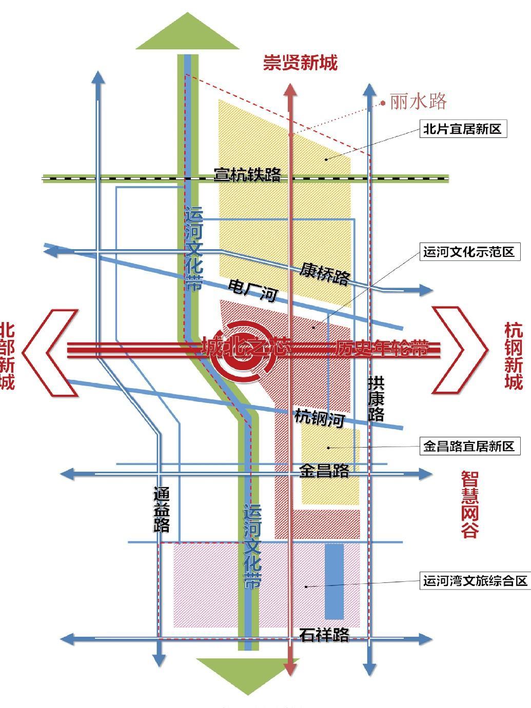 杭州大运河核心区这条路要通了!串联地标级公园项目!