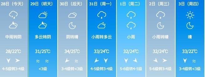 今日出门请注意携带雨伞!杭州继续发布预警!