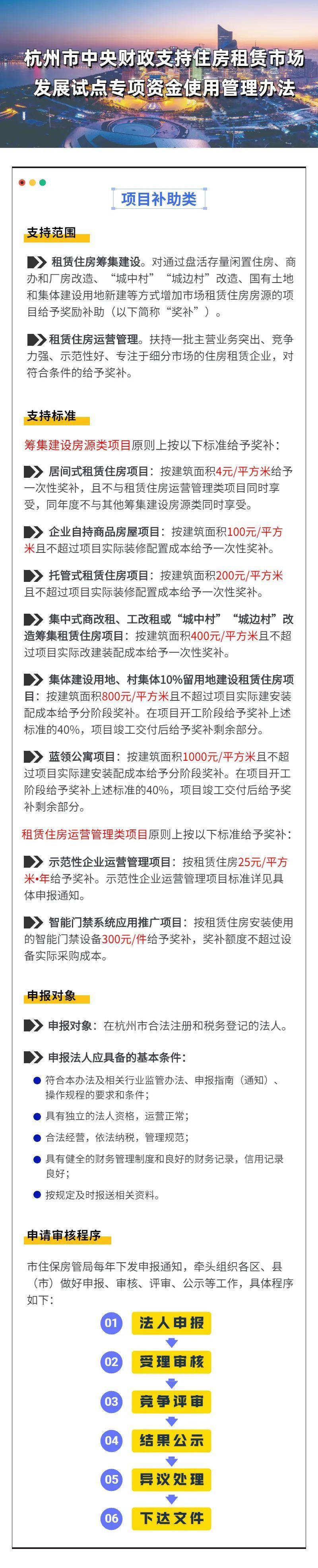 中央财政资金使用管理办法来了:最高奖补1000元/平方米!