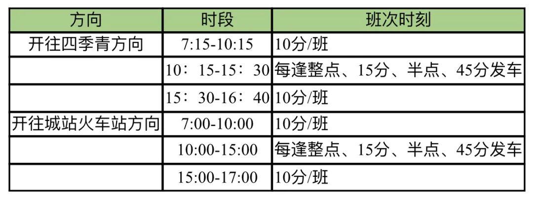 杭州四季青服装市场街区投入首个针对大型市场的公交配套系统!图2