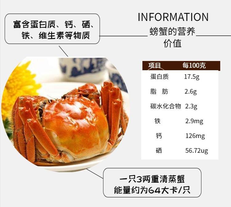 又到吃螃蟹的时节了,你的螃蟹吃对了吗?