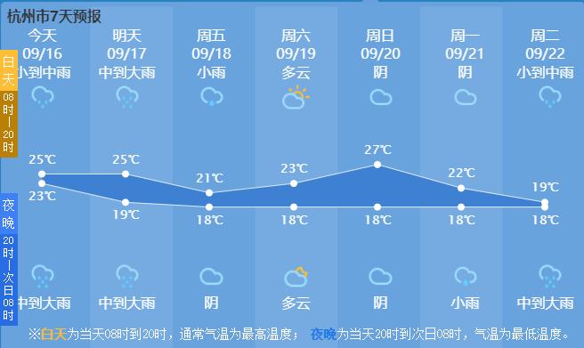"""今天夜里有大雨,局部地区暴雨!今年第11号台风""""红霞""""生成!"""