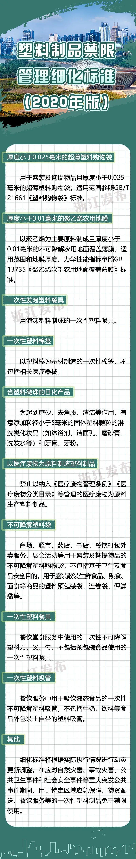 浙江:到2023年底,全省所有宾馆、酒店、民宿不再主动提供一次性塑料用品