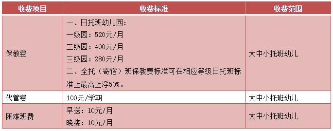 杭州2020学年公办学校教育收费标准公布!