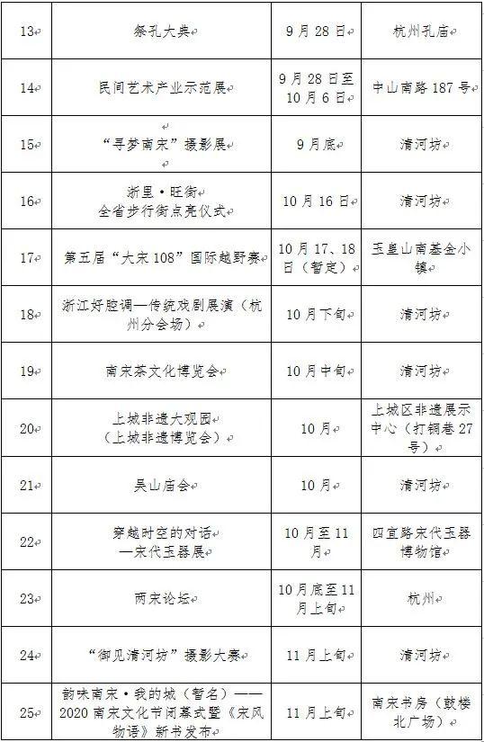 升级版清河坊周五晚开街!南宋文化节将于9月25日晚启幕!