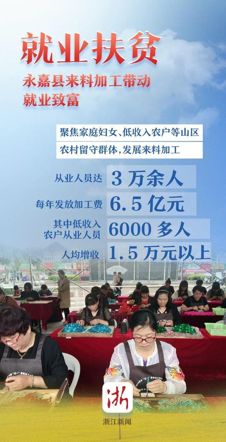 卖烧饼,一年卖到22亿元!来看看精准扶贫的浙江方案