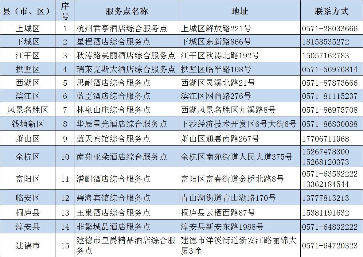 杭州市公布最新新冠病毒核酸检测综合服务点清单