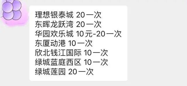 """杭州二手房火爆,""""看房费""""最高都要100元/次!"""